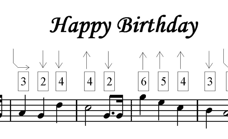 Harmonica Category : harmonica tabs 12 bar blues happy birthday ...