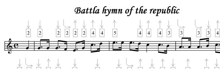 24_Batthla hymn.